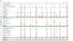 KIMdata-chefreporter, Deckungsbeitragsrechnung auf Abteilungsebene