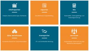 neuer Webauftritt: Ausschnitt aus KIMdatas Webseite Lösungen